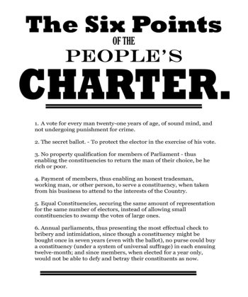Peoples Charter